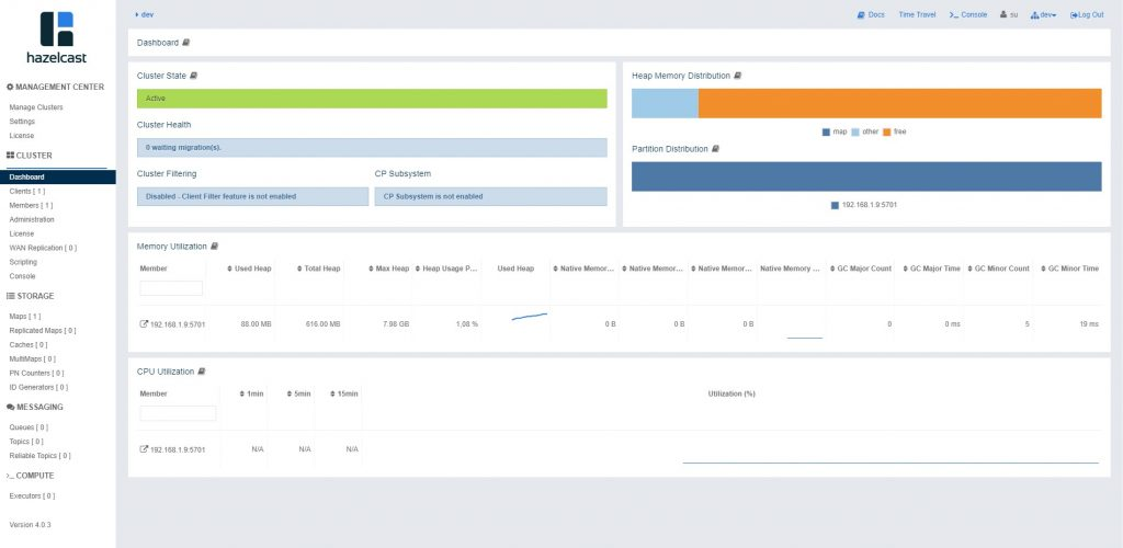 Hazelcast Management Center Dashboard